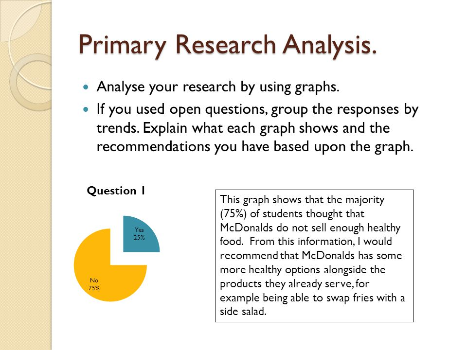 Primary Research Analysis.