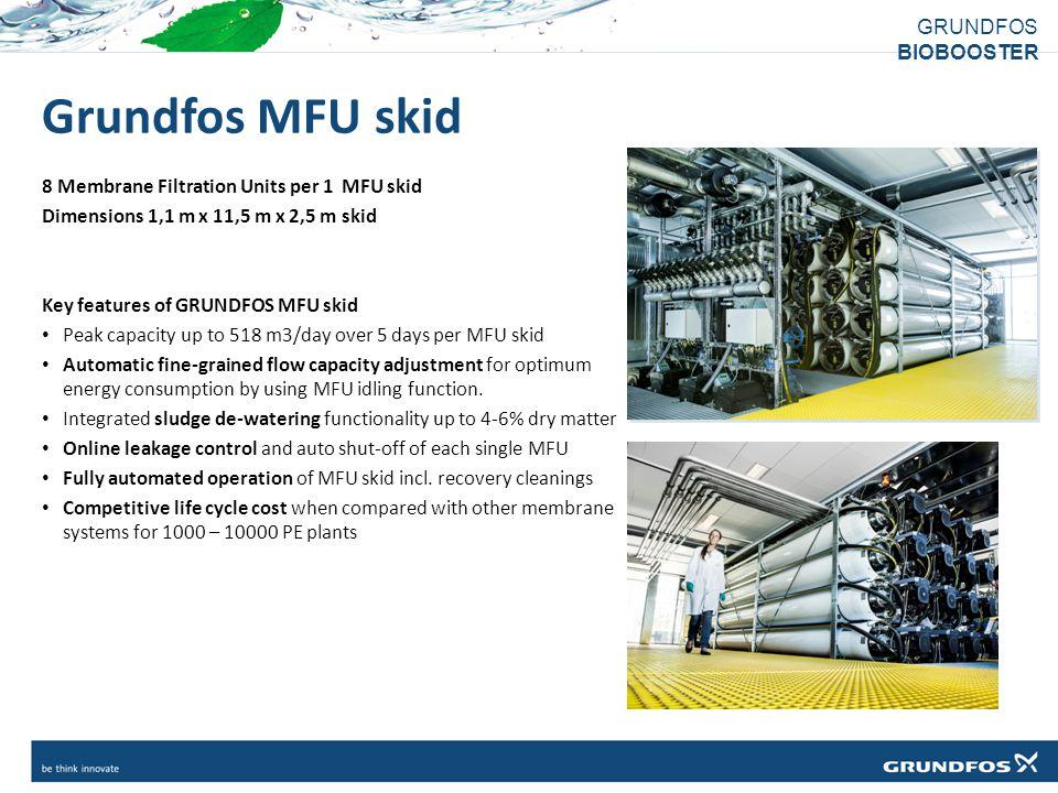 Grundfos MFU skid 8 Membrane Filtration Units per 1 MFU skid