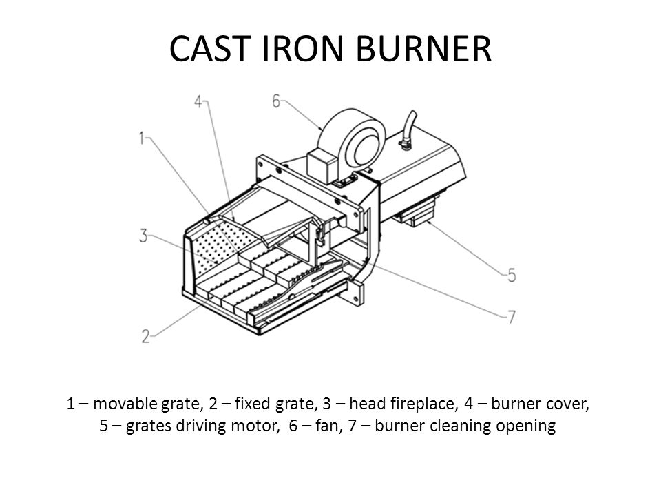 CAST IRON BURNER