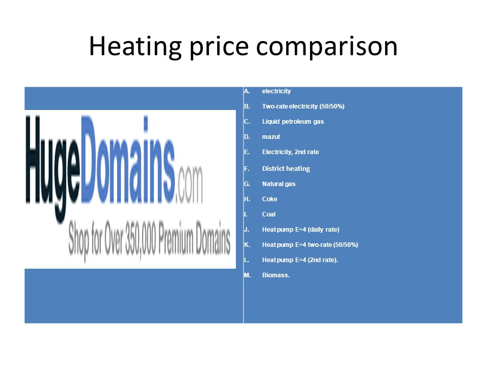 Heating price comparison