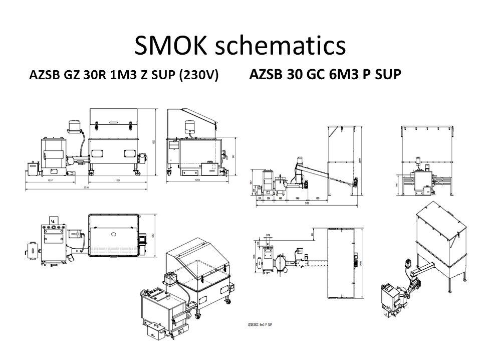 SMOK schematics AZSB GZ 30R 1M3 Z SUP (230V) AZSB 30 GC 6M3 P SUP