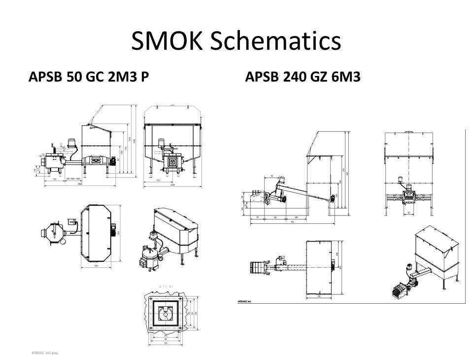 SMOK Schematics APSB 50 GC 2M3 P APSB 240 GZ 6M3