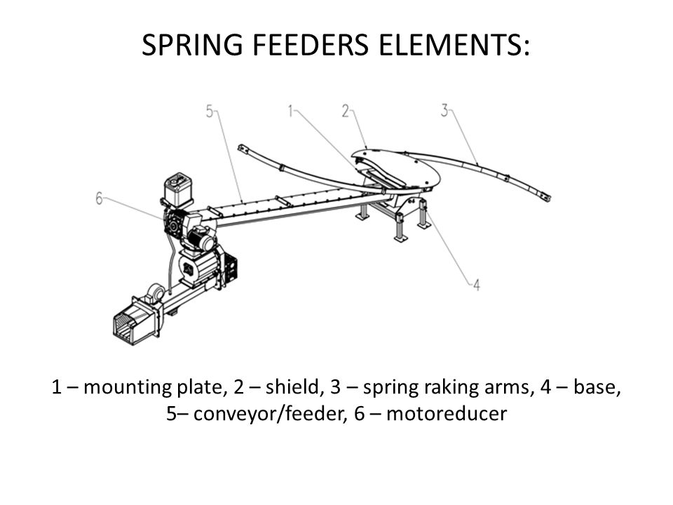 SPRING FEEDERS ELEMENTS: