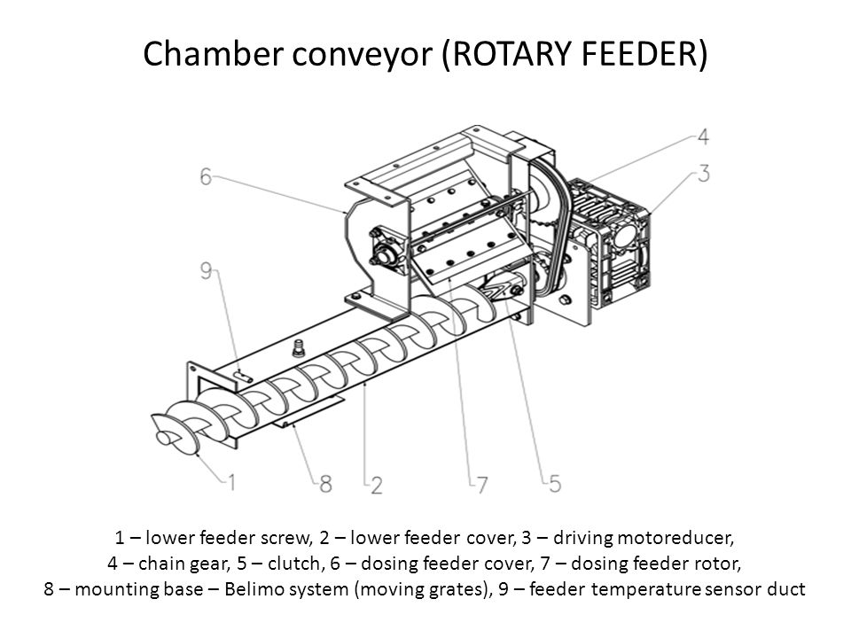 Chamber conveyor (ROTARY FEEDER)