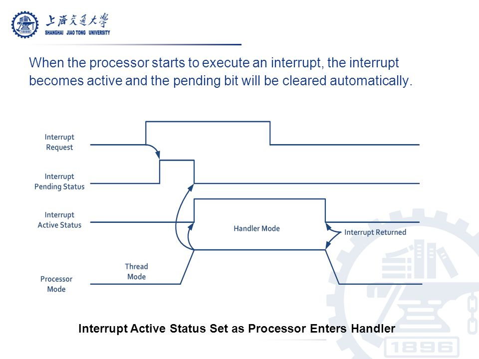 When the processor starts to execute an interrupt, the interrupt becomes active and the pending bit will be cleared automatically.