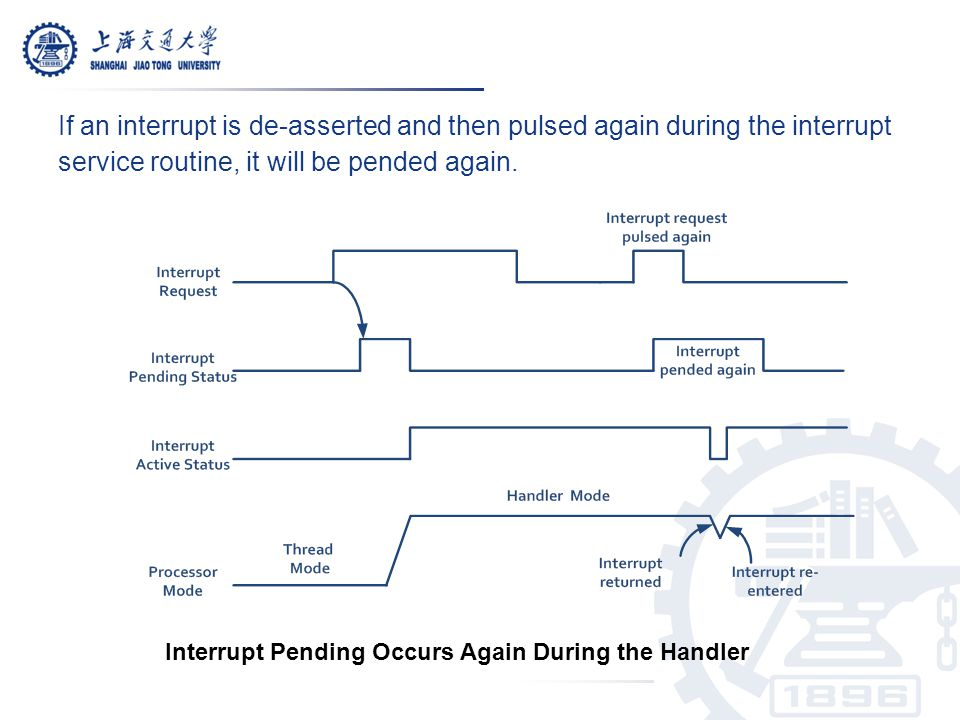 If an interrupt is de-asserted and then pulsed again during the interrupt service routine, it will be pended again.
