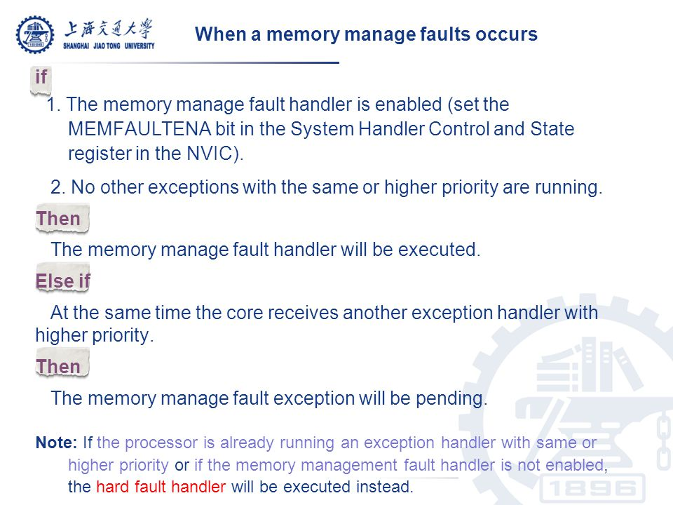 When a memory manage faults occurs