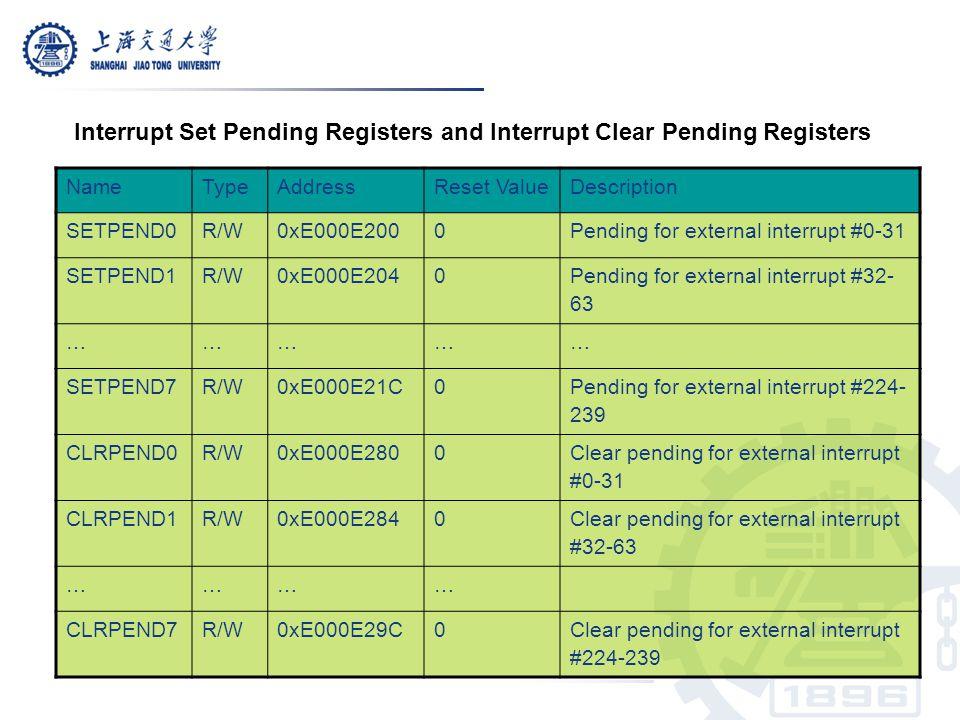 Interrupt Set Pending Registers and Interrupt Clear Pending Registers
