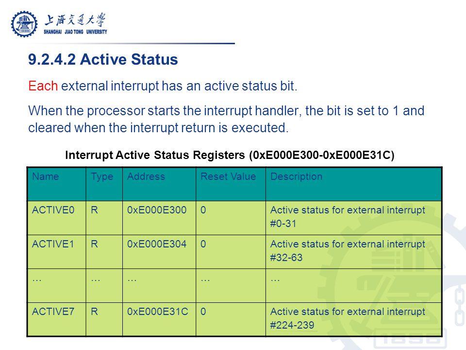 9.2.4.2 Active Status Each external interrupt has an active status bit.