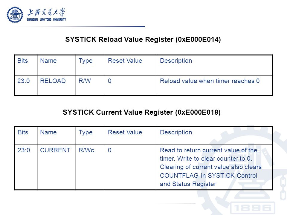 SYSTICK Reload Value Register (0xE000E014)
