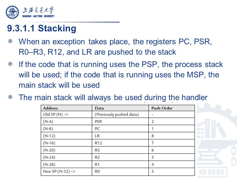 9.3.1.1 Stacking When an exception takes place, the registers PC, PSR, R0–R3, R12, and LR are pushed to the stack.