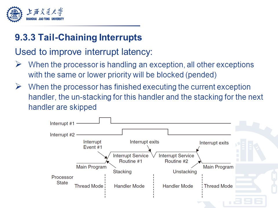 9.3.3 Tail-Chaining Interrupts Used to improve interrupt latency: