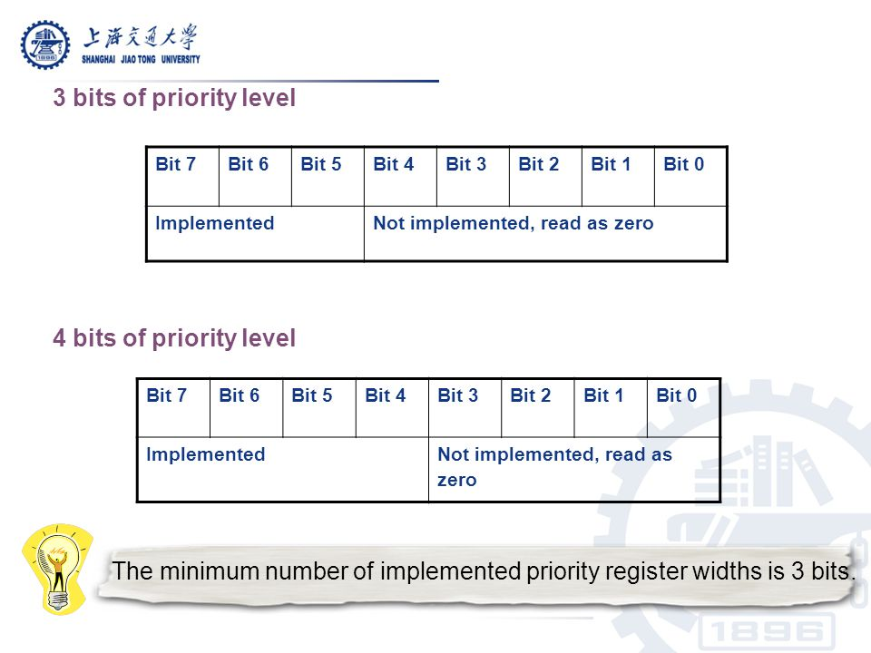 The minimum number of implemented priority register widths is 3 bits.