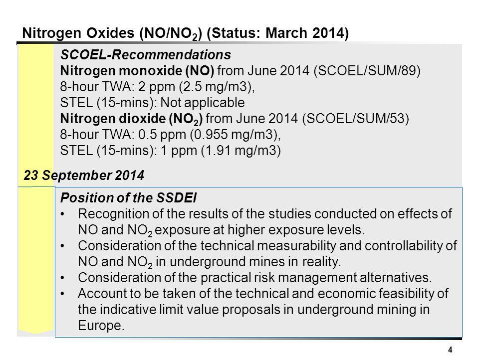 Nitrogen Oxides (NO/NO2) (Status: March 2014)