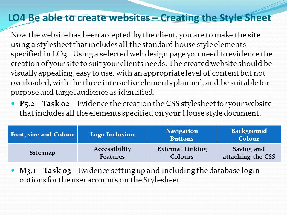 LO4 Be able to create websites – Creating the Style Sheet