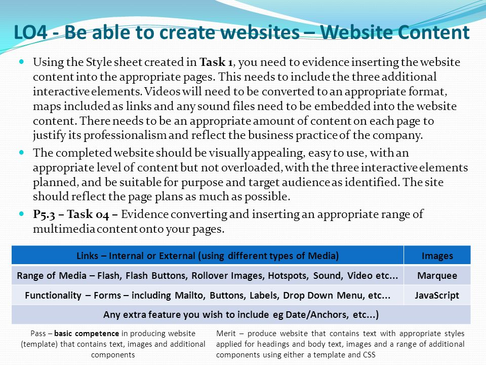 LO4 - Be able to create websites – Website Content