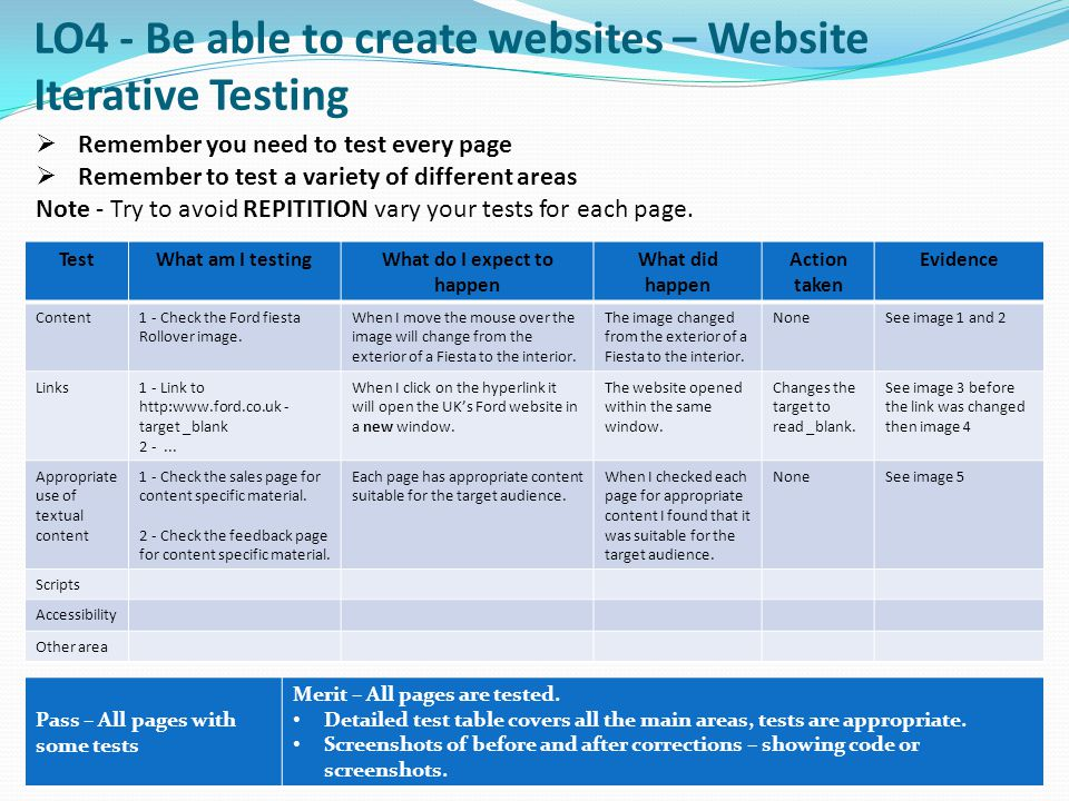 LO4 - Be able to create websites – Website Iterative Testing
