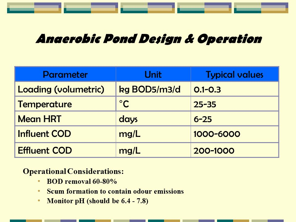 Anaerobic Pond Design & Operation