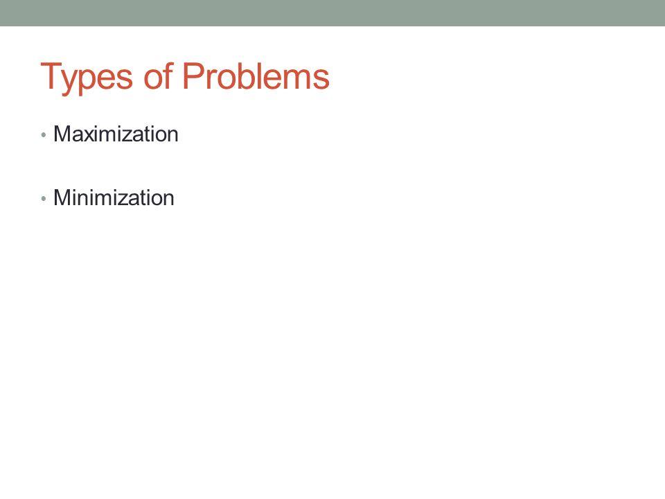 Types of Problems Maximization Minimization