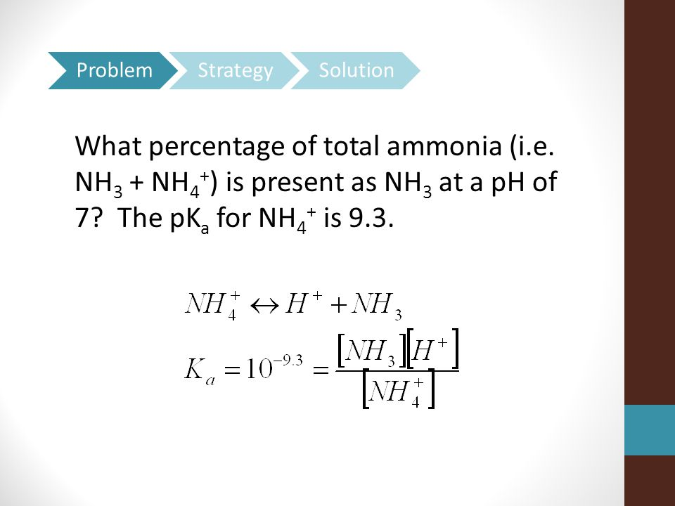 Problem Strategy. Solution. What percentage of total ammonia (i.e.