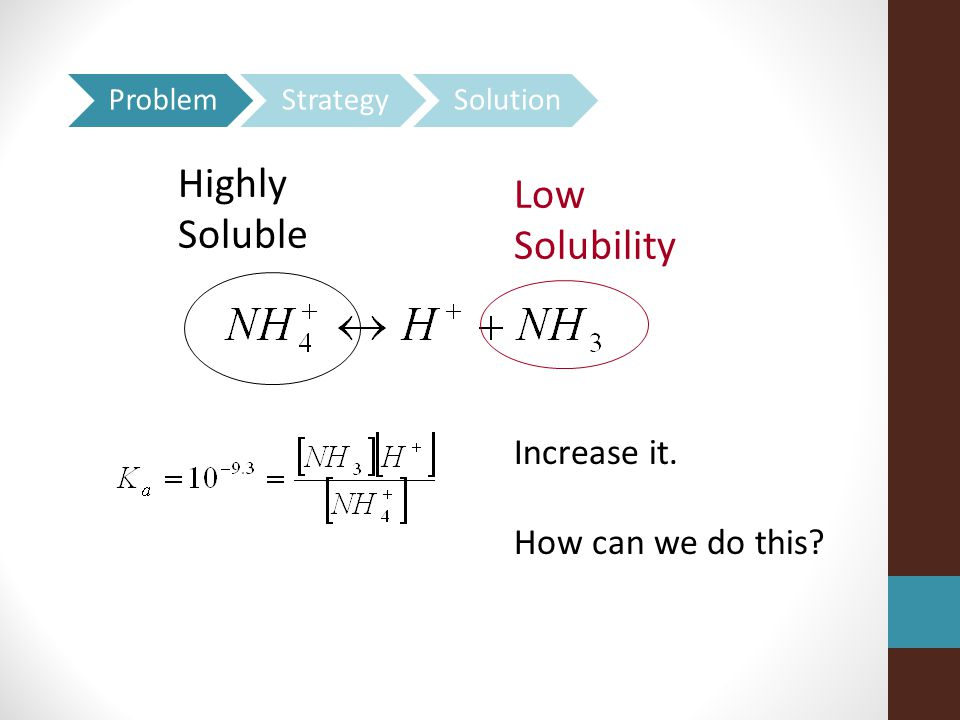 Highly Low Soluble Solubility Increase it. How can we do this Problem