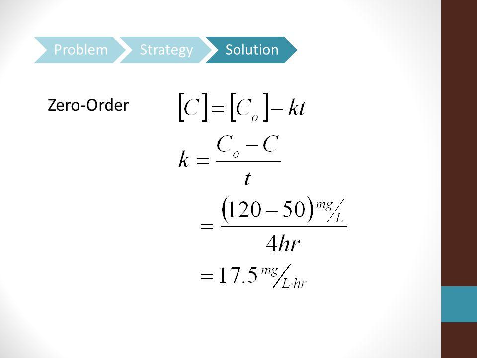 Problem Strategy Solution Zero-Order