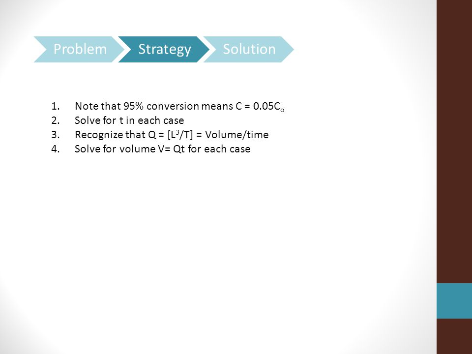 Problem Strategy Solution Note that 95% conversion means C = 0.05Co