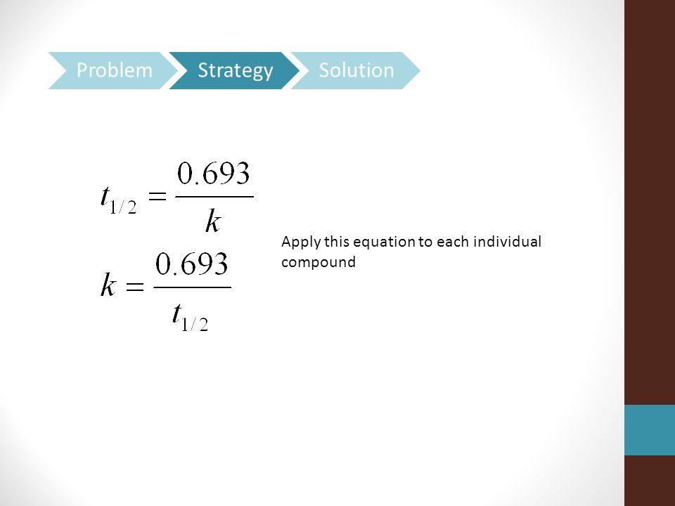 Problem Strategy Solution