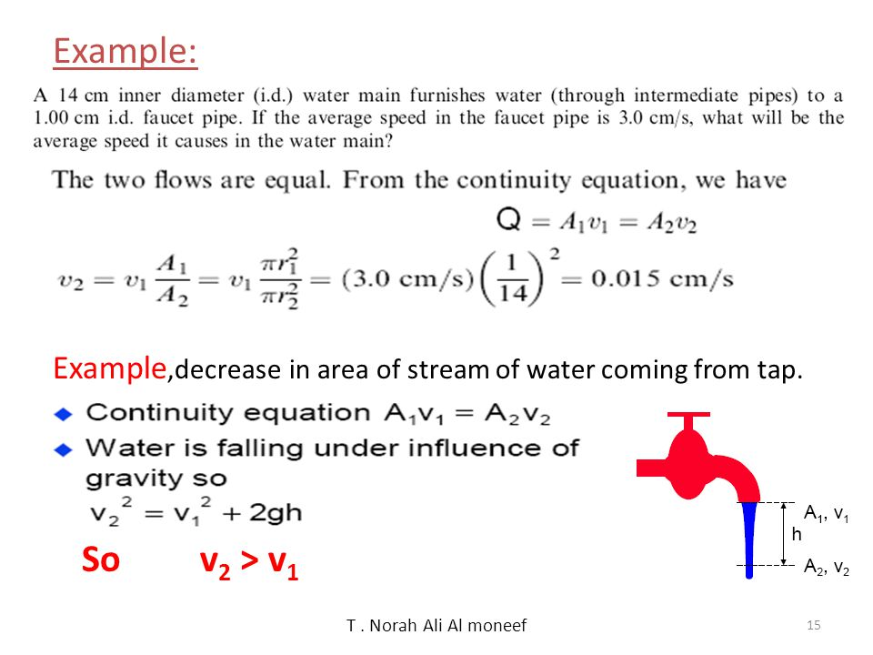 Example: Example,decrease in area of stream of water coming from tap.
