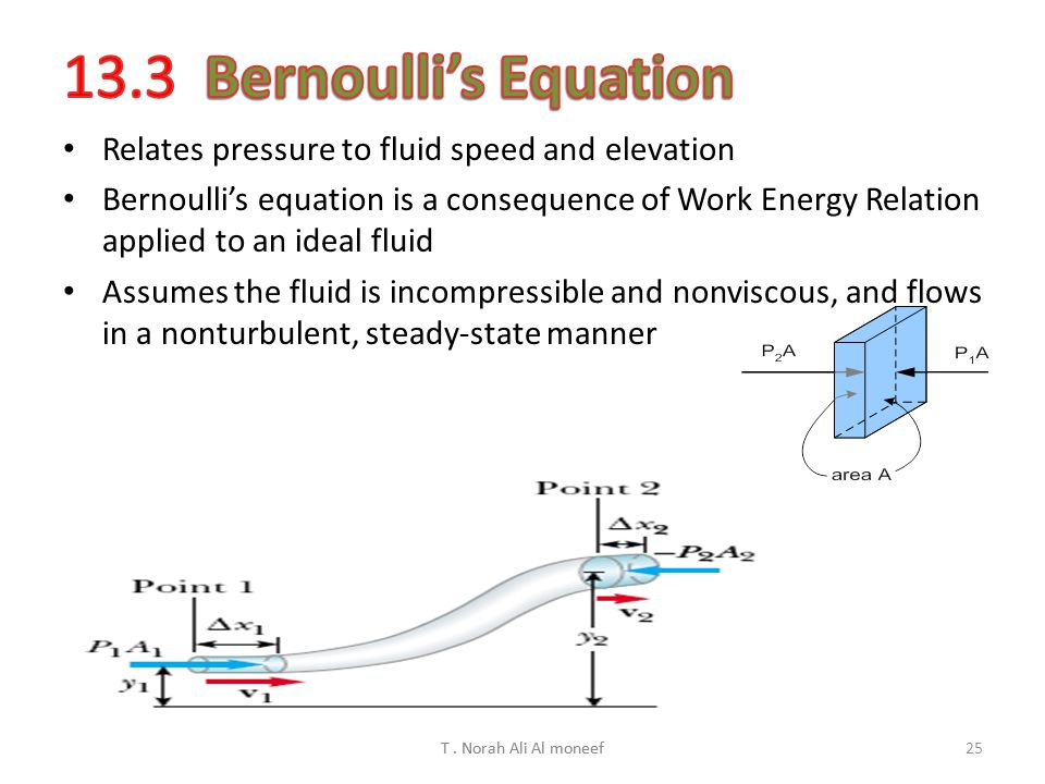 13.3 Bernoulli's Equation Relates pressure to fluid speed and elevation.