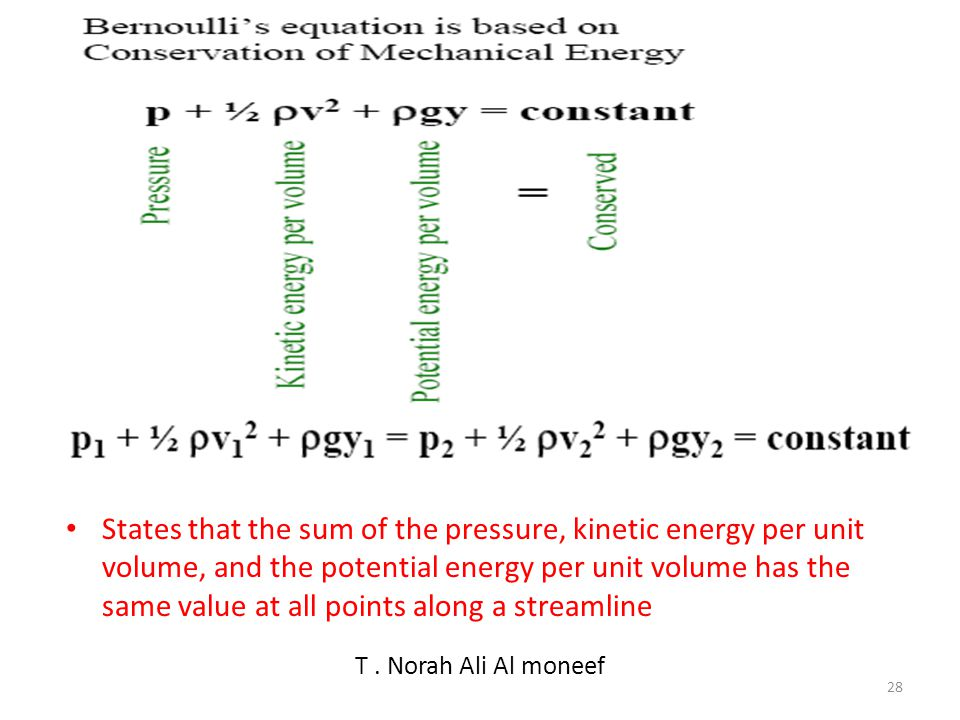 States that the sum of the pressure, kinetic energy per unit volume, and the potential energy per unit volume has the same value at all points along a streamline