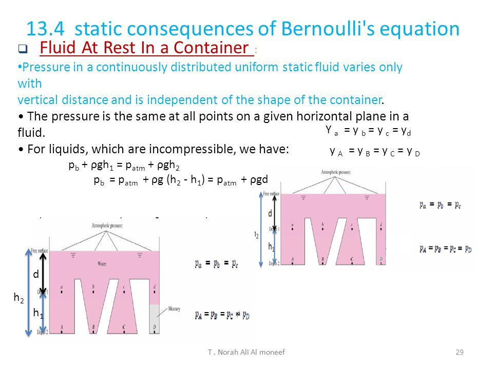 13.4 static consequences of Bernoulli s equation