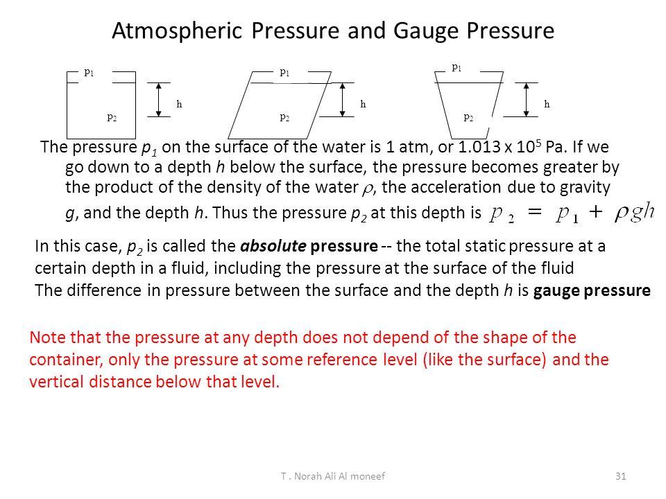Atmospheric Pressure and Gauge Pressure
