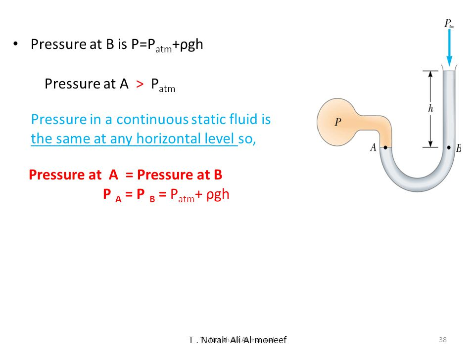 Pressure at B is P=Patm+ρgh