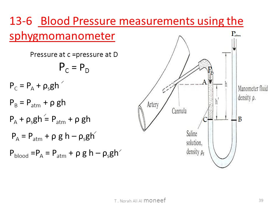 Pressure at c =pressure at D