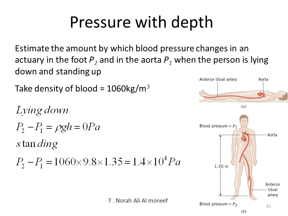 Pressure with depth