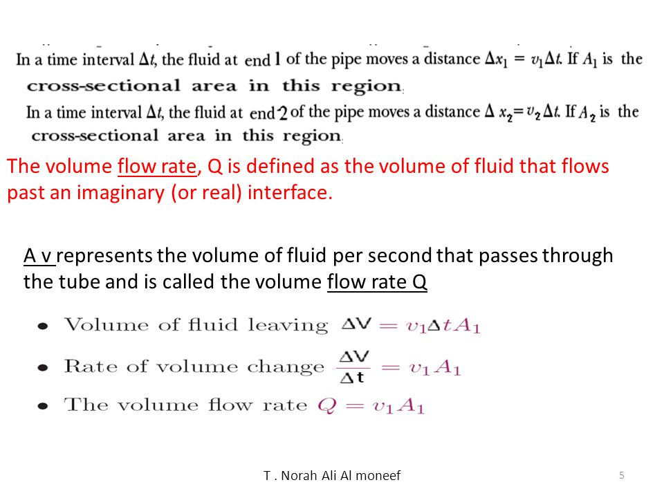 The volume flow rate, Q is defined as the volume of fluid that flows past an imaginary (or real) interface.
