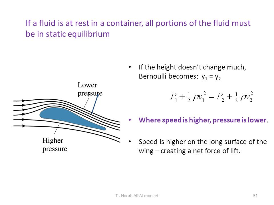 If a fluid is at rest in a container, all portions of the fluid must be in static equilibrium
