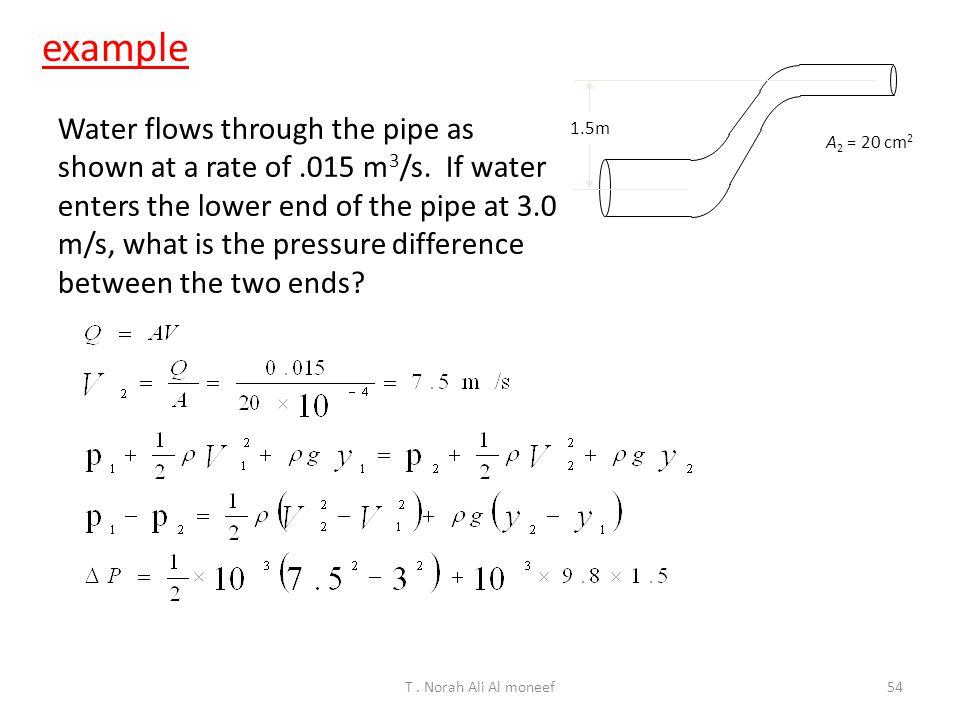 example 1.5m.