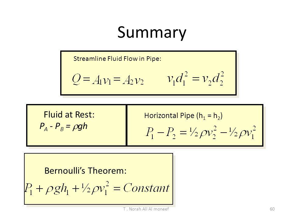 Summary Fluid at Rest: PA - PB = rgh Bernoulli's Theorem: