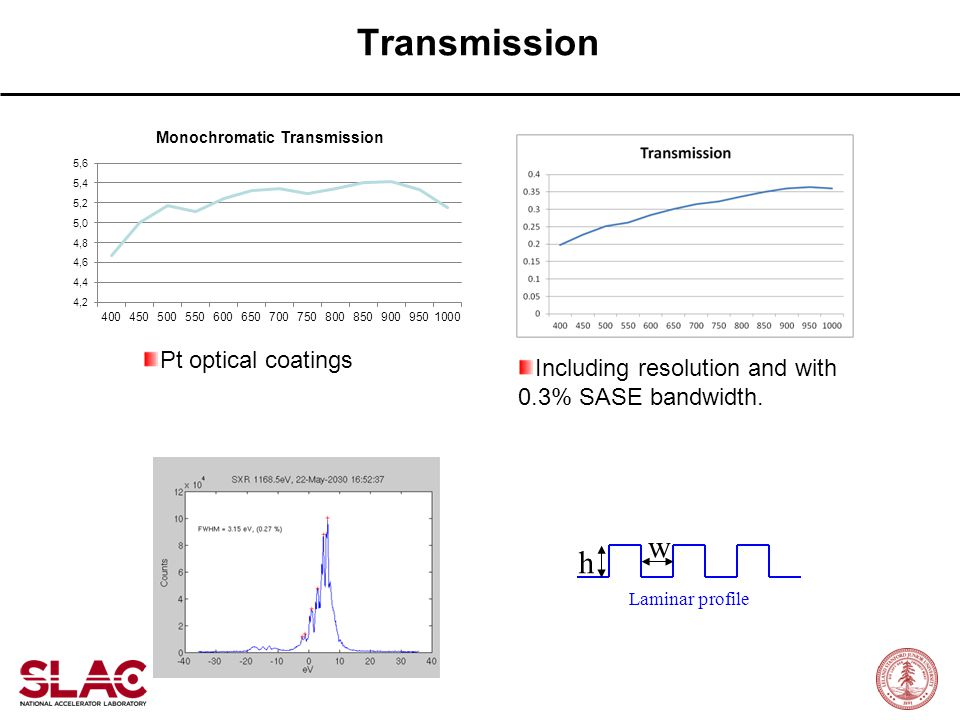 Transmission w h Pt optical coatings