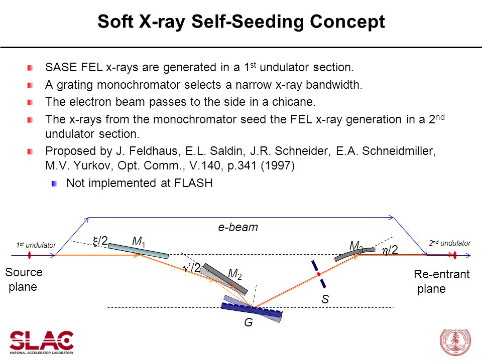 Soft X-ray Self-Seeding Concept