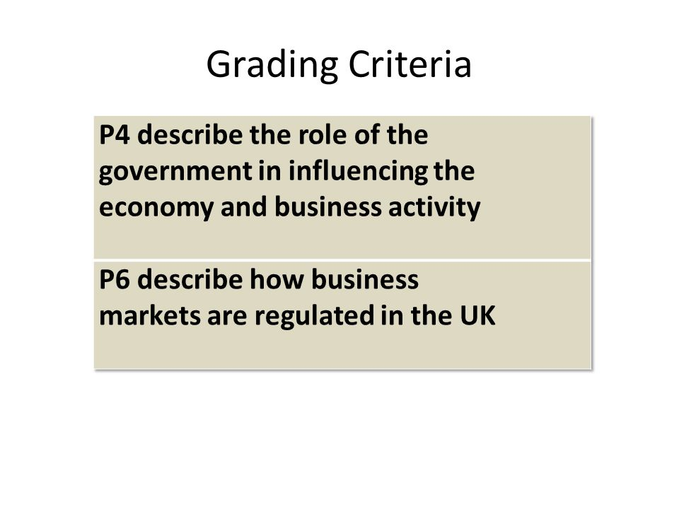 Grading Criteria P4 describe the role of the government in influencing the economy and business activity.