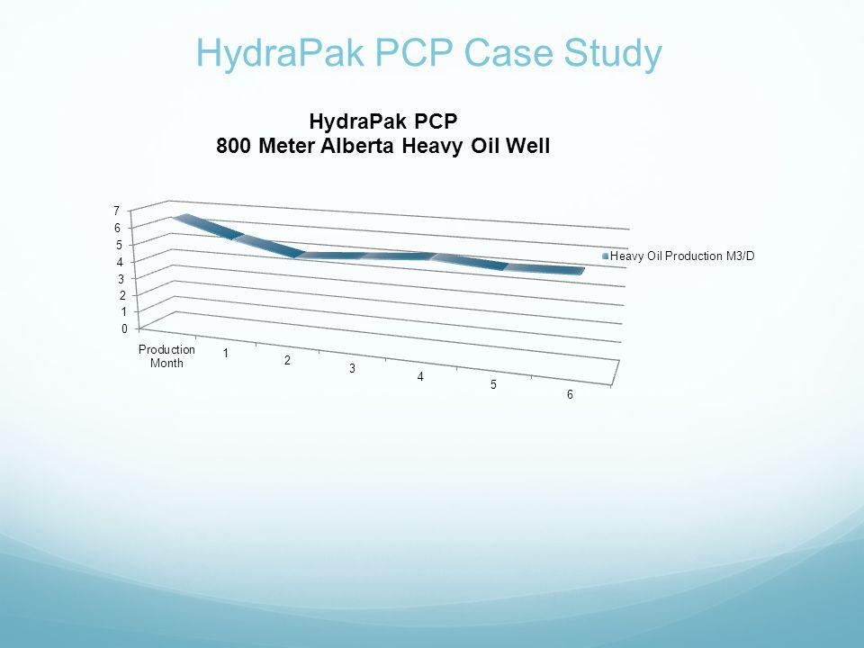 HydraPak PCP Case Study