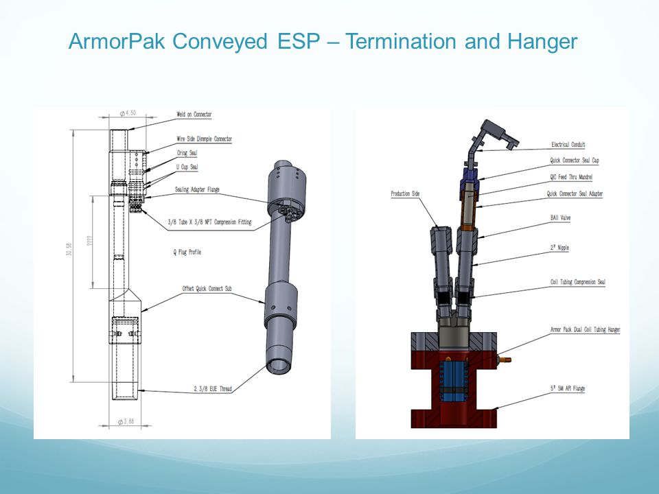 ArmorPak Conveyed ESP – Termination and Hanger
