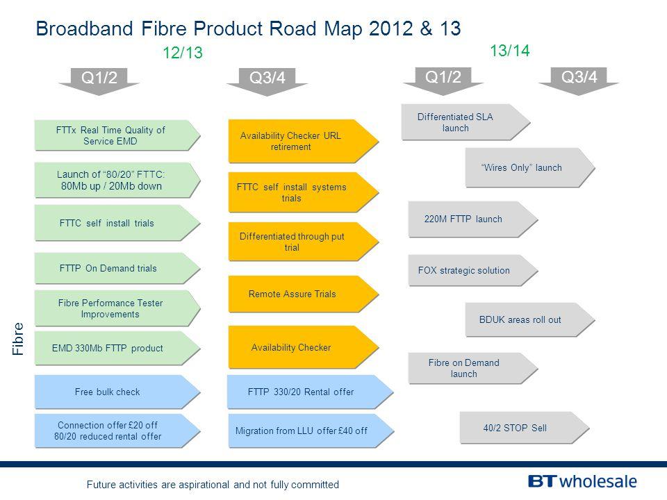 Broadband Fibre Product Road Map 2012 & 13
