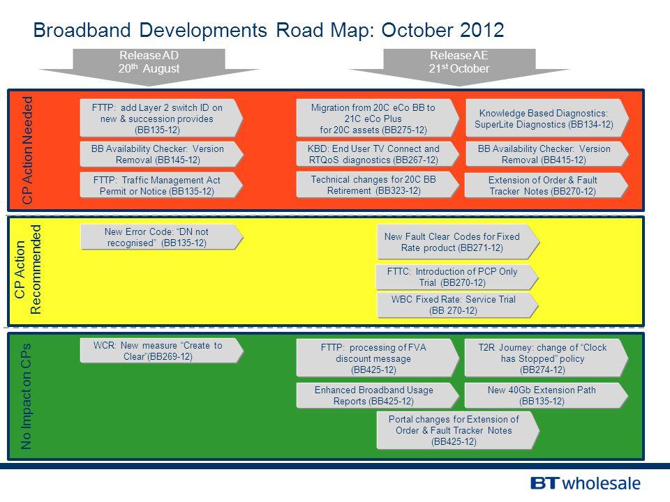 Broadband Developments Road Map: October 2012