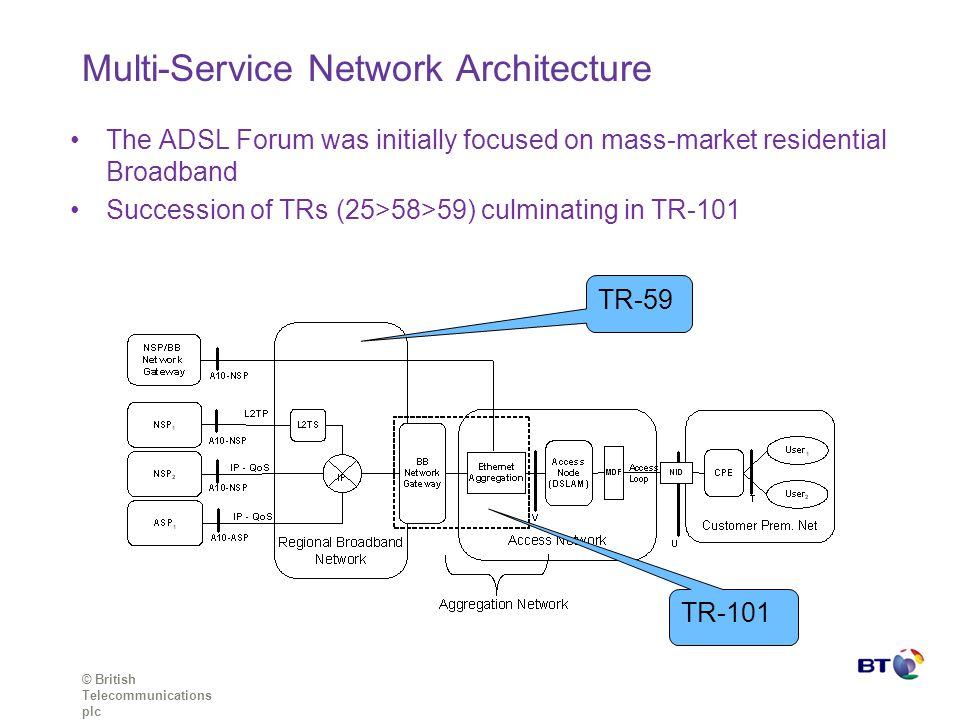 Multi-Service Network Architecture