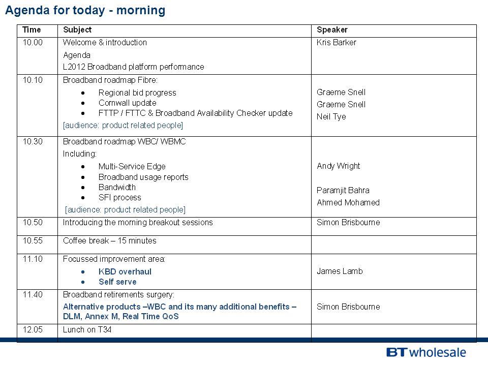 Agenda for today - morning