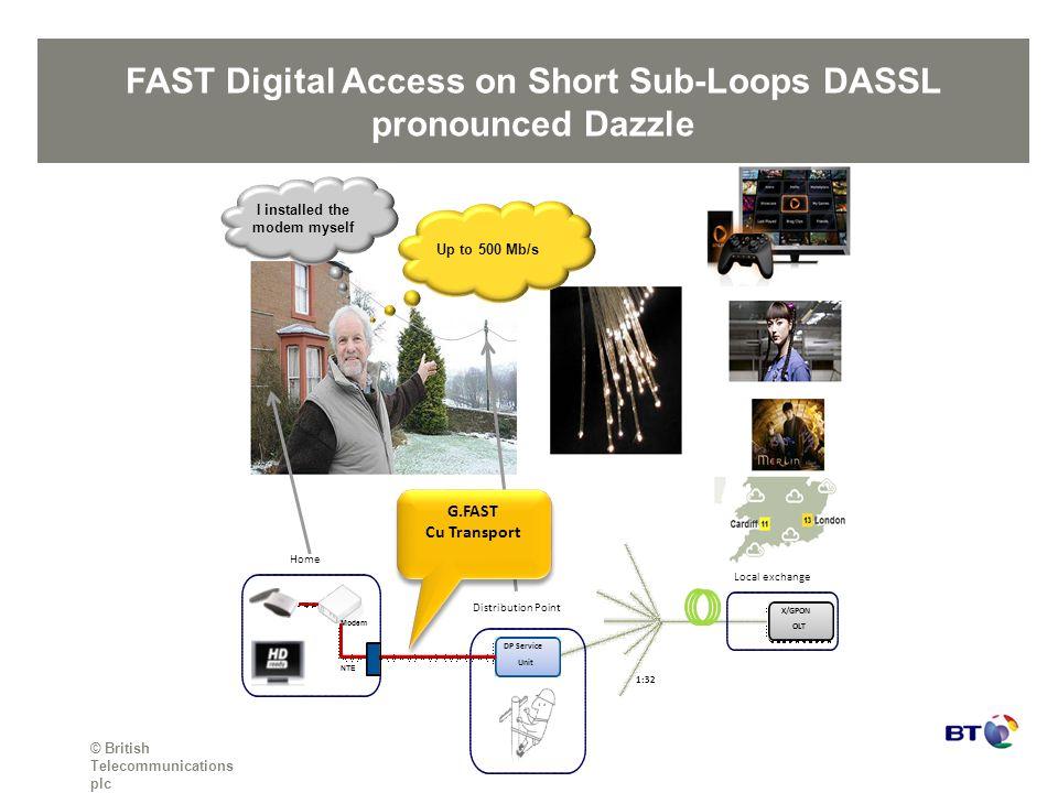 FAST Digital Access on Short Sub-Loops DASSL pronounced Dazzle